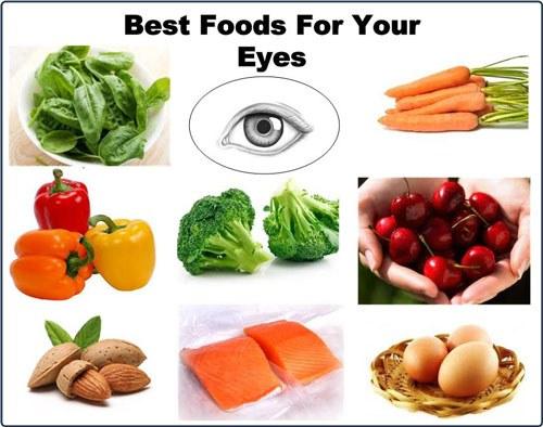 Mờ mắt uống thuốc gì để cải thiện