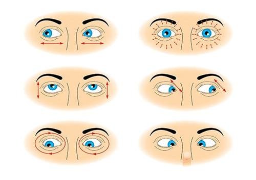 hướng dẫn bài tập cho mắt cạn thị bớt mỏi nhanh